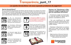 transparencia_punt_17