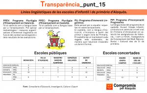 transparencia_punt_15
