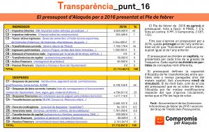transparencia_punt_16