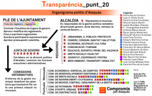 transparencia_punt_20