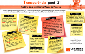 transparencia_punt_21