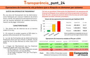 transparencia_punt_24