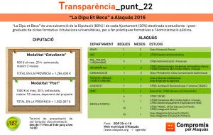 transparencia_punt_22