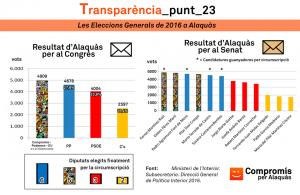 transparencia_punt_23