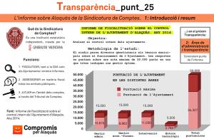 transparencia_punt_25