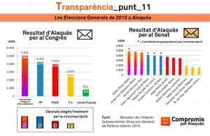 transparencia_punt_11