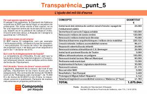 transparencia_punt_5