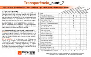 transparencia_punt_7
