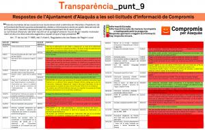 transparencia_punt_9